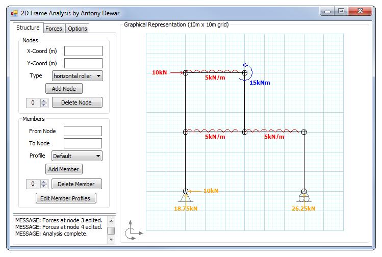Frame Analysis Program « Anttt